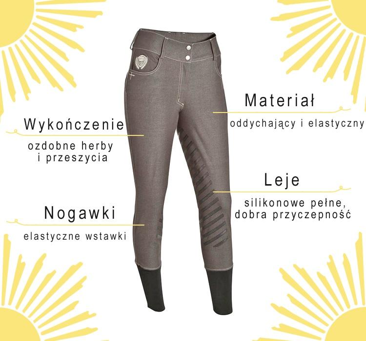 Test: Bryczesy letnie Grippy Fouganza set Equista.pl