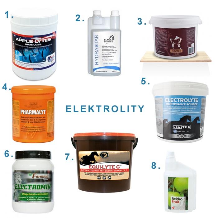 Suplementy diety: Elektrolity dla koni